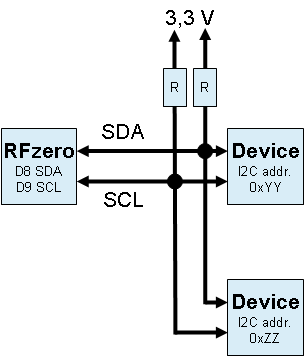 I2C (Wire) | RFzero™ – where it all starts
